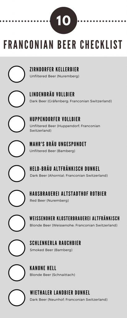 Franconian Beer Checklist